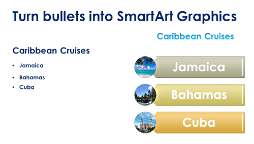 Turn Bullet Points into SmartArt Graphics in PowerPoint